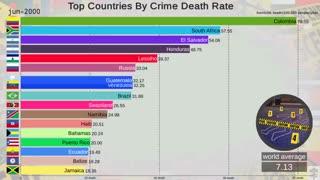 رتبهبندی خطرناکترین مکانهای روی کره زمین از ۱۹۹۱ تا ۲۰۱۷